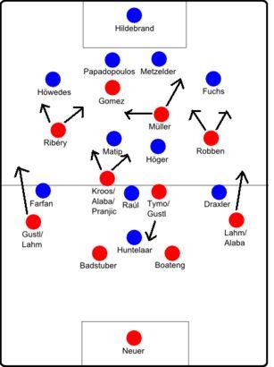 handball sportwetten