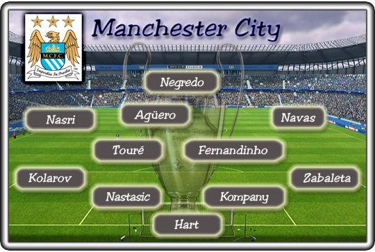 Man City Aufstellung